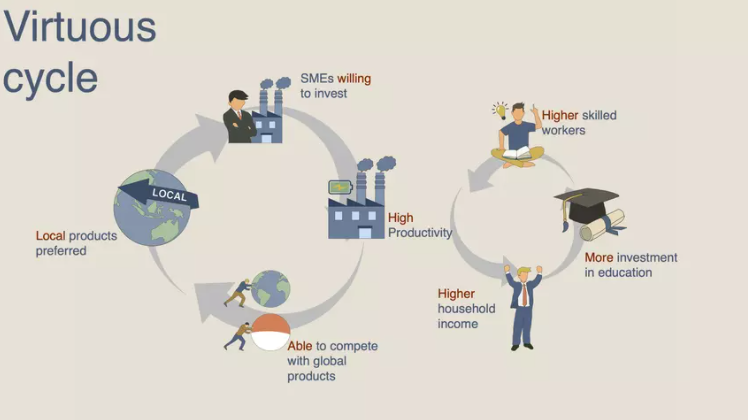 Platform Social Commerce